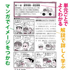 宅建塾マンガ2